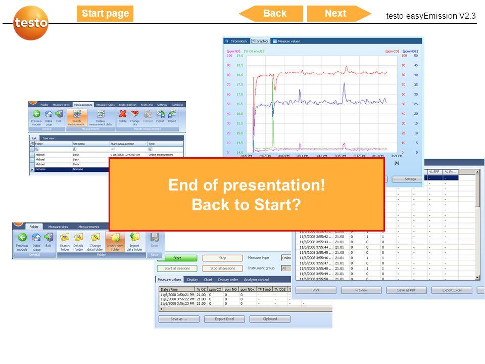 End of presentation! Back to Start
