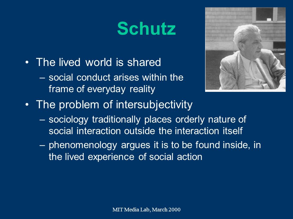 Schutz The lived world is shared The problem of intersubjectivity