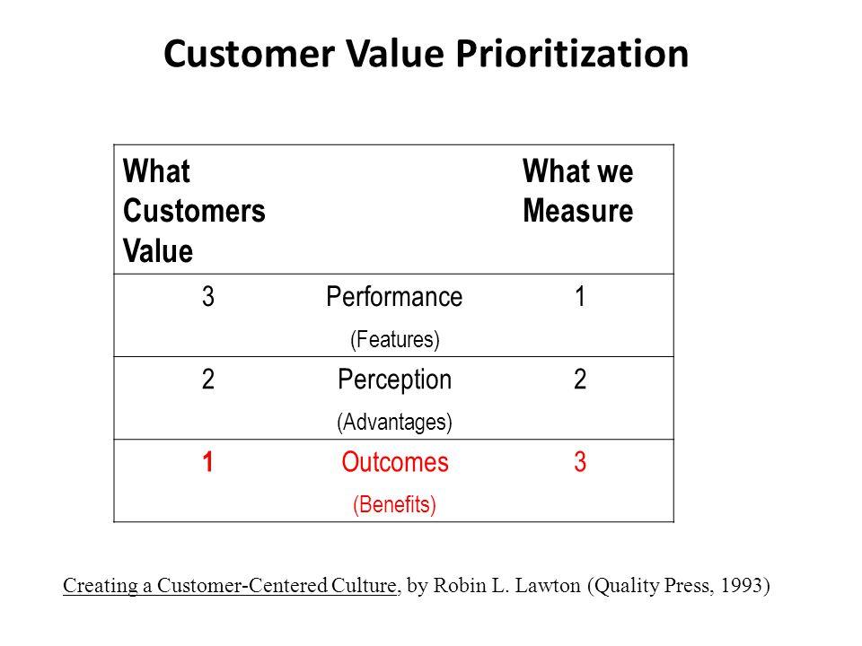 Customer Value Prioritization