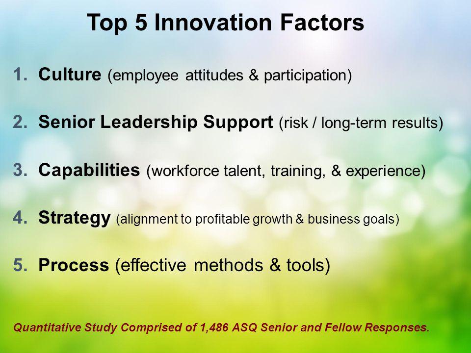 Top 5 Innovation Factors