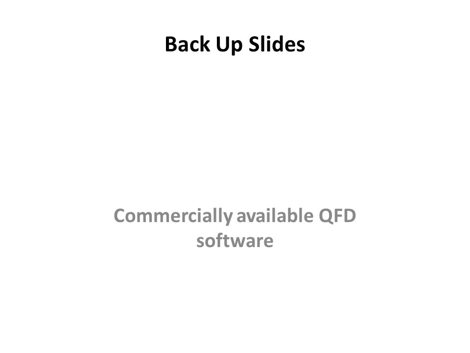Commercially available QFD software