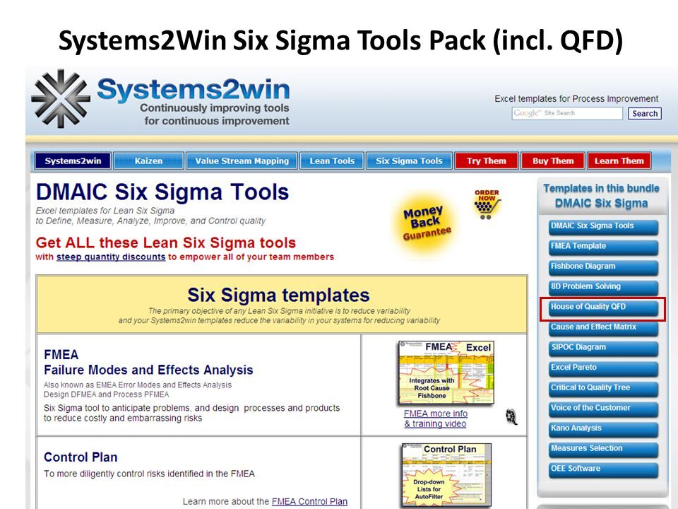 Systems2Win Six Sigma Tools Pack (incl. QFD)