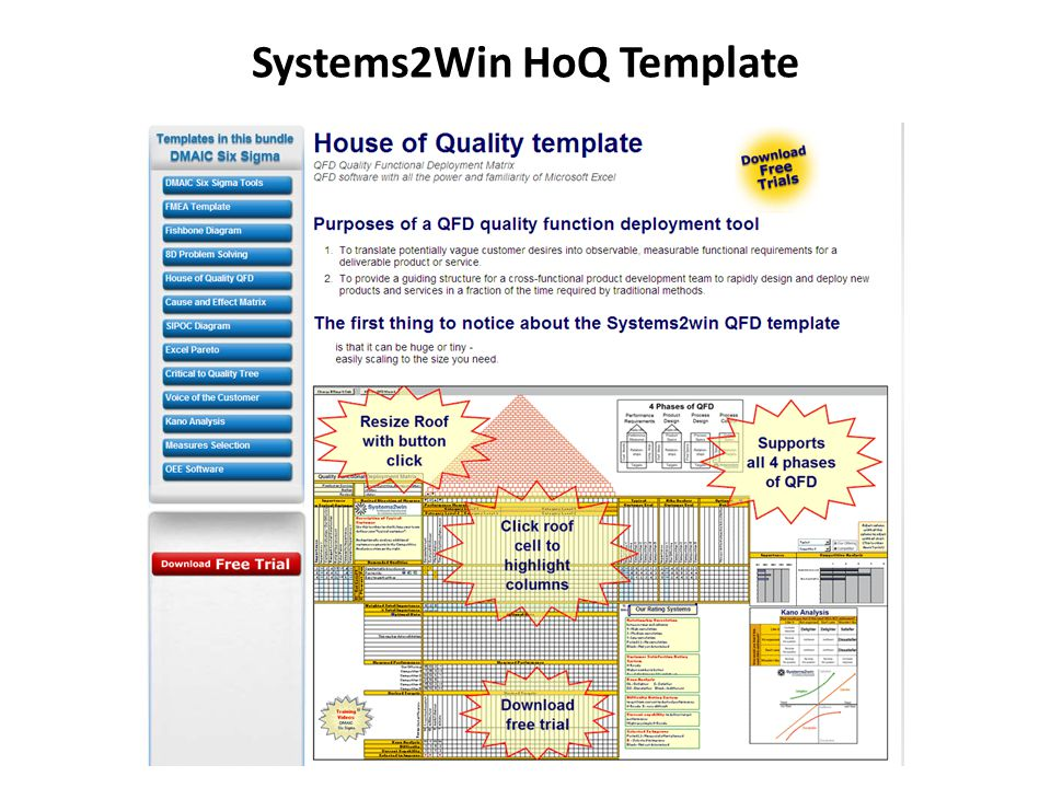 Systems2Win HoQ Template