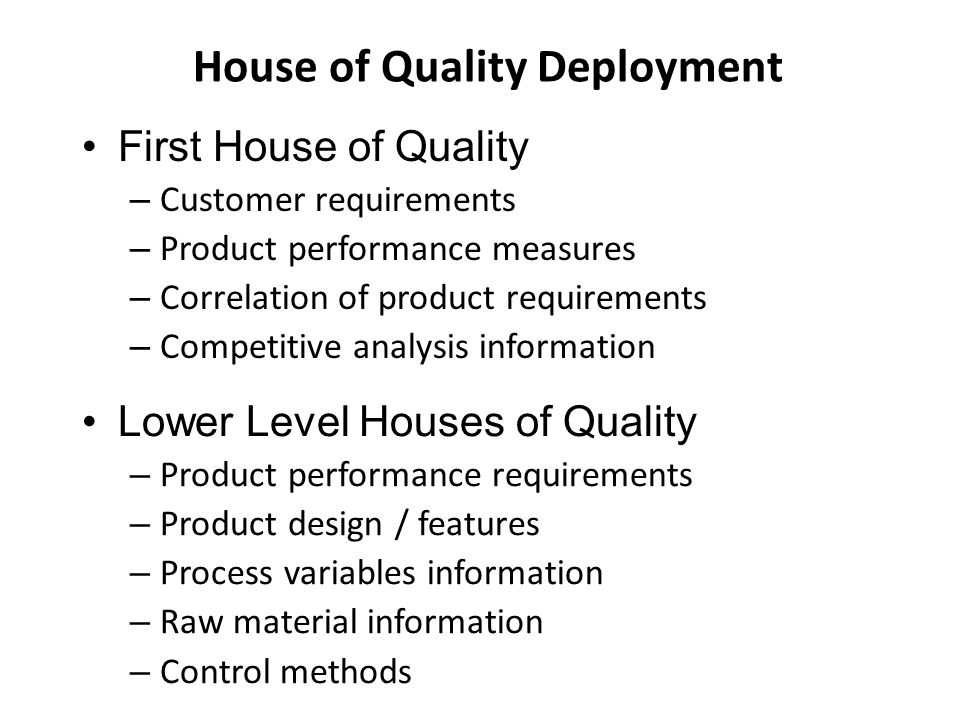 House of Quality Deployment