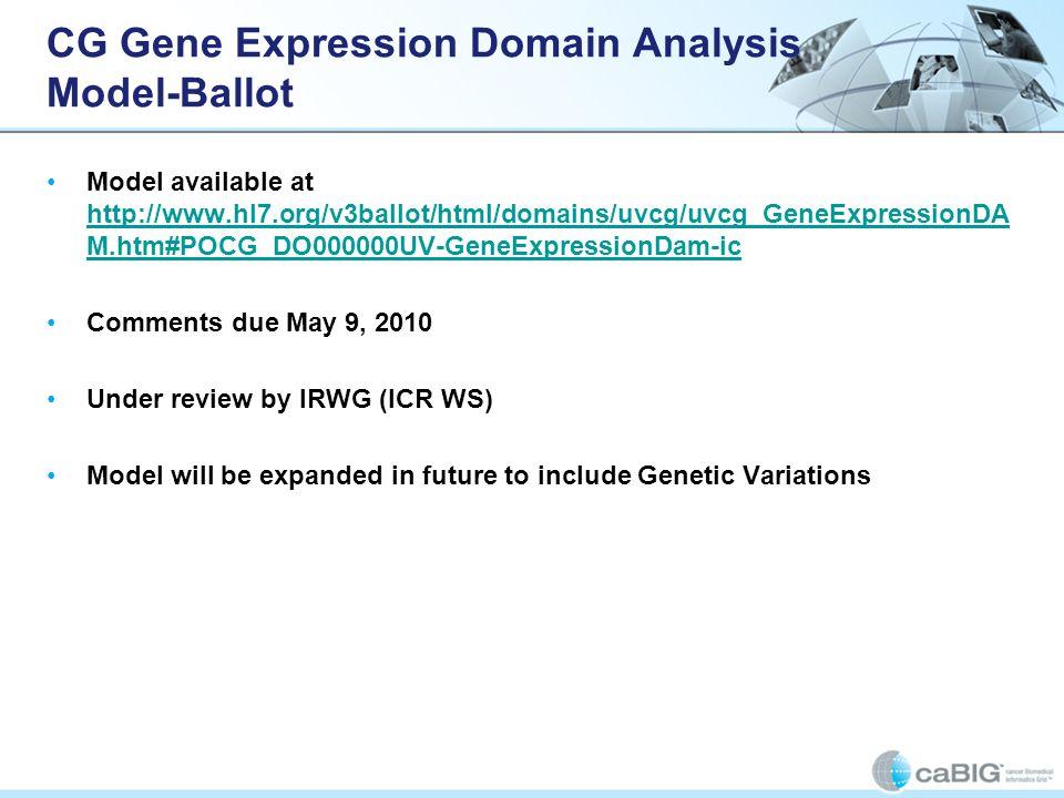 CG Gene Expression Domain Analysis Model-Ballot