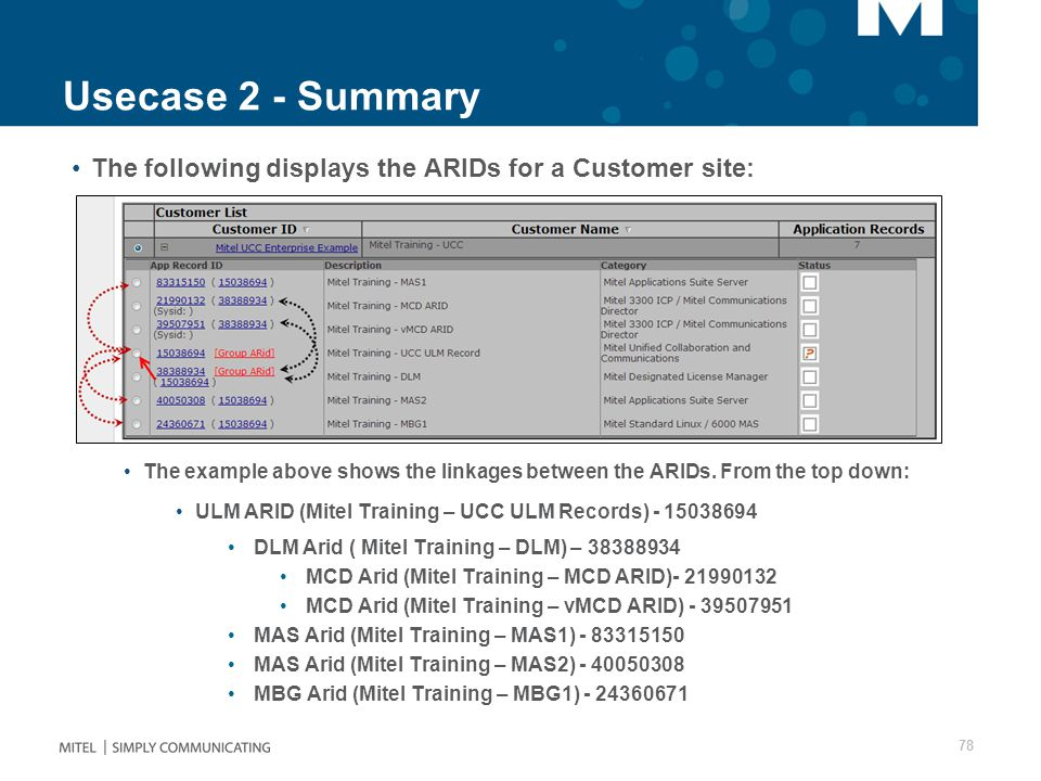 Usecase 2 - Summary The following displays the ARIDs for a Customer site: The example above shows the linkages between the ARIDs. From the top down: