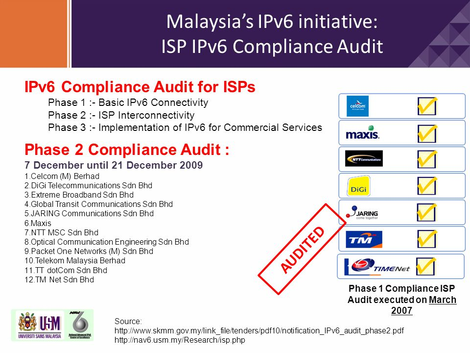 Malaysia's IPv6 initiative: ISP IPv6 Compliance Audit