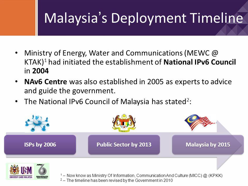 Malaysia's Deployment Timeline