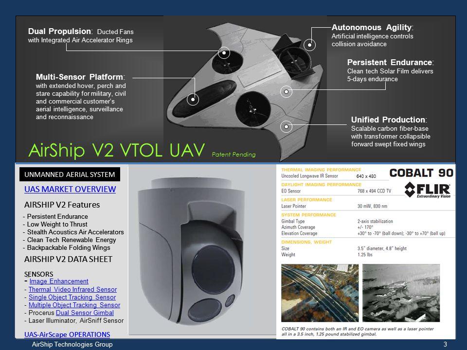 AirShip V2 VTOL UAV Patent Pending