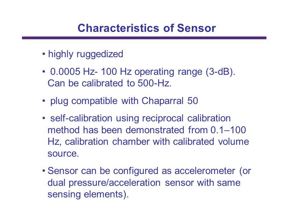 Characteristics of Sensor