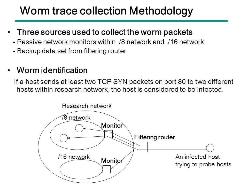Worm trace collection Methodology