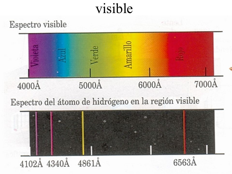 visible