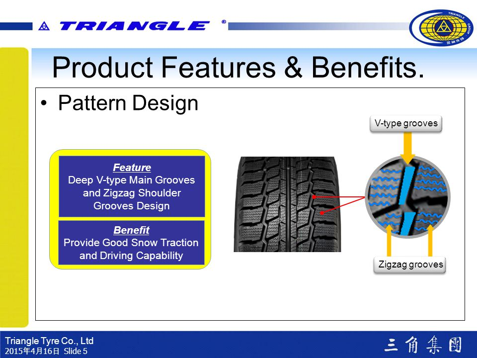 Product Features & Benefits.