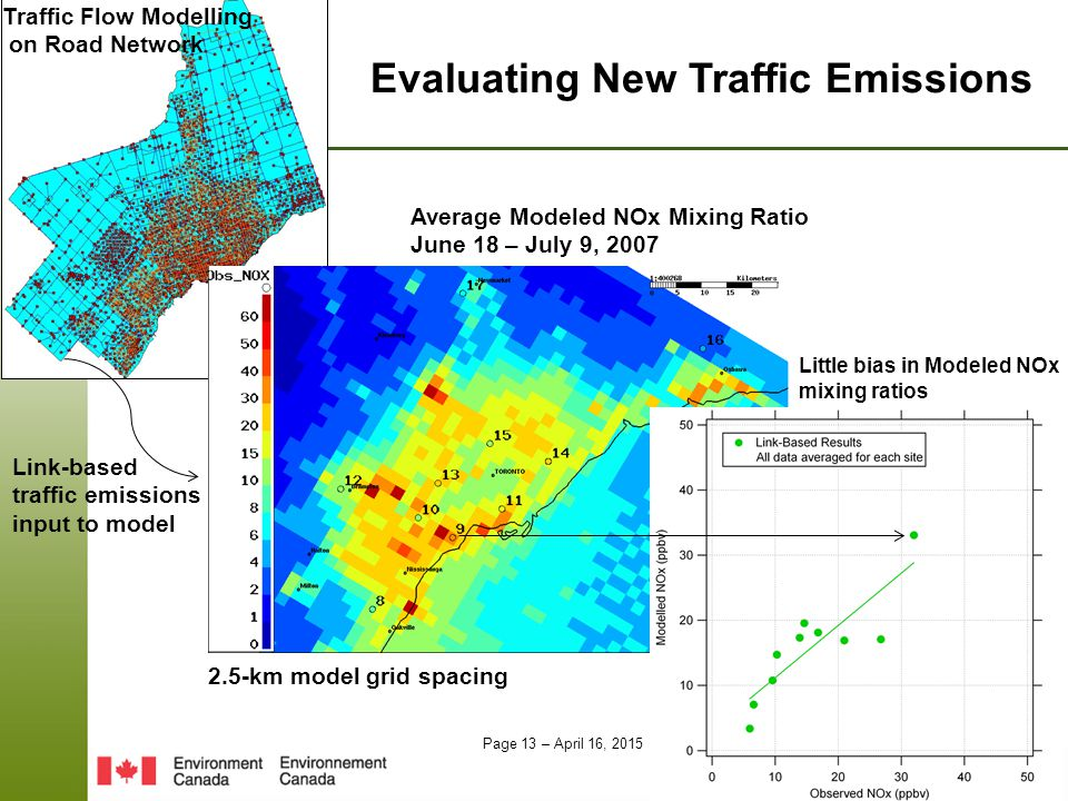 Evaluating New Traffic Emissions