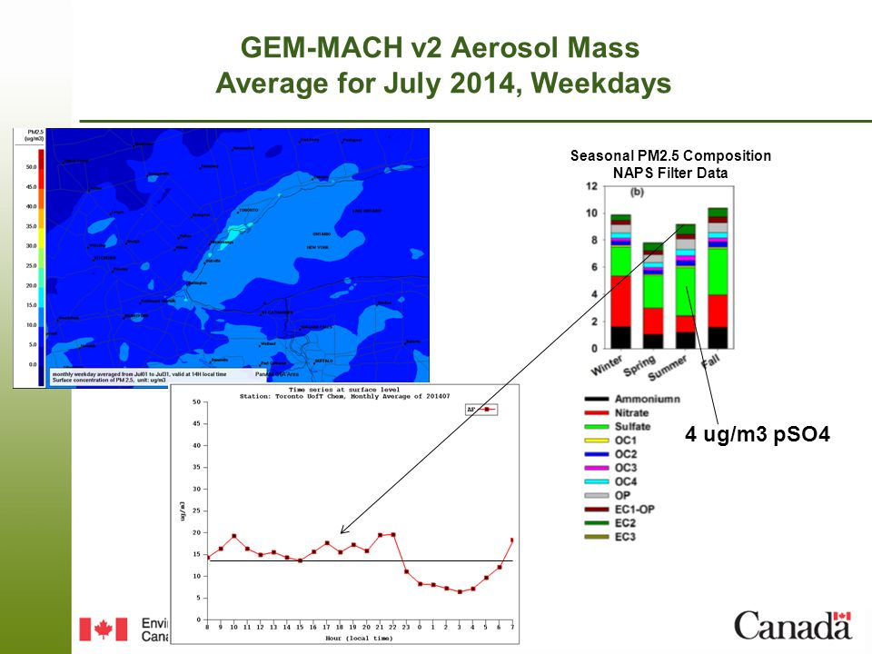 GEM-MACH v2 Aerosol Mass Average for July 2014, Weekdays