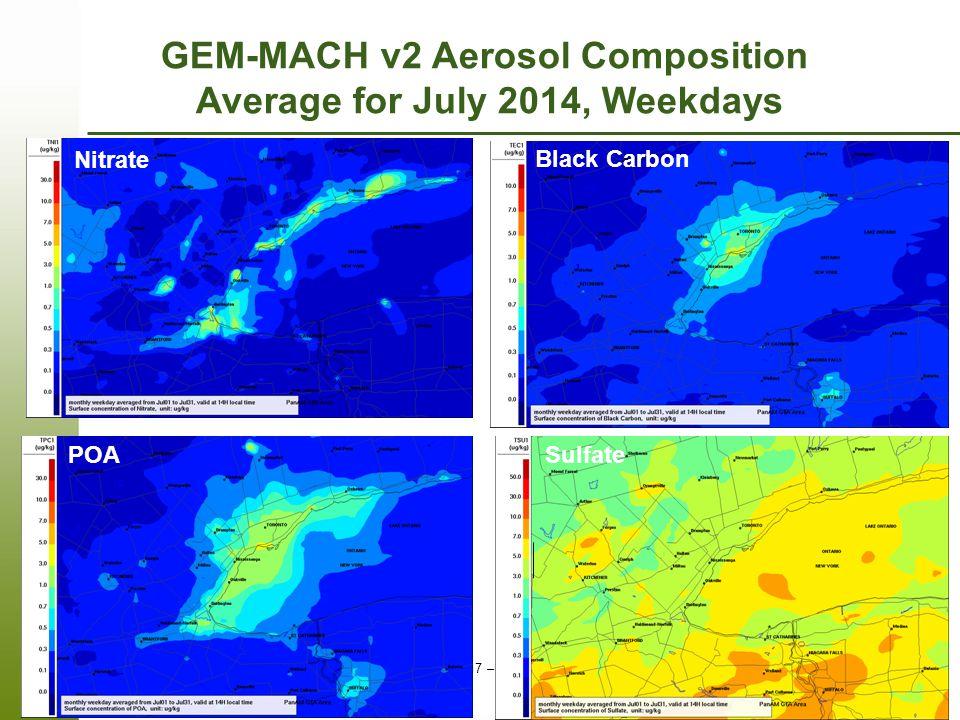 GEM-MACH v2 Aerosol Composition Average for July 2014, Weekdays