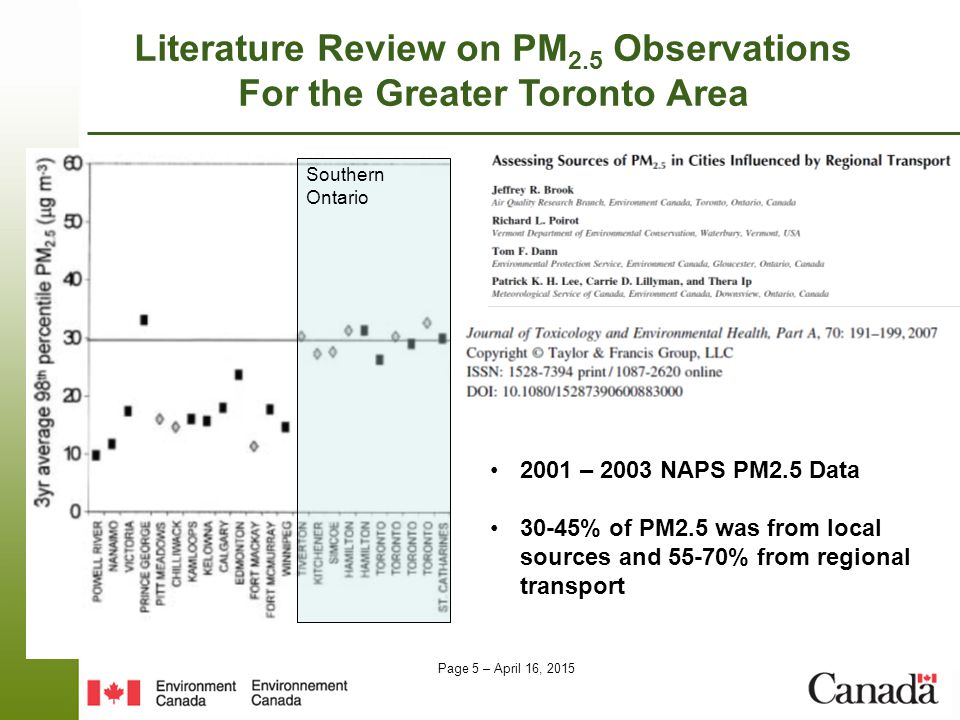 Literature Review on PM2.5 Observations For the Greater Toronto Area