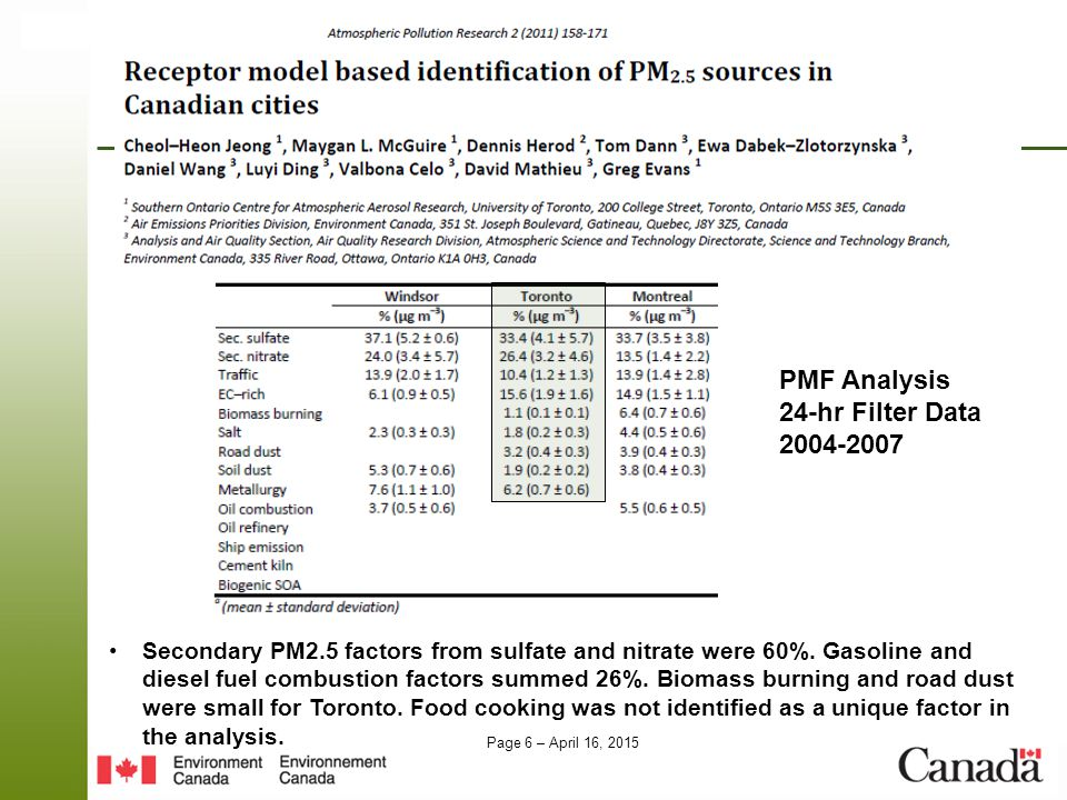 PMF Analysis 24-hr Filter Data 2004-2007