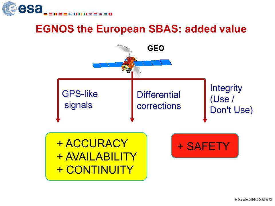 EGNOS the European SBAS: added value