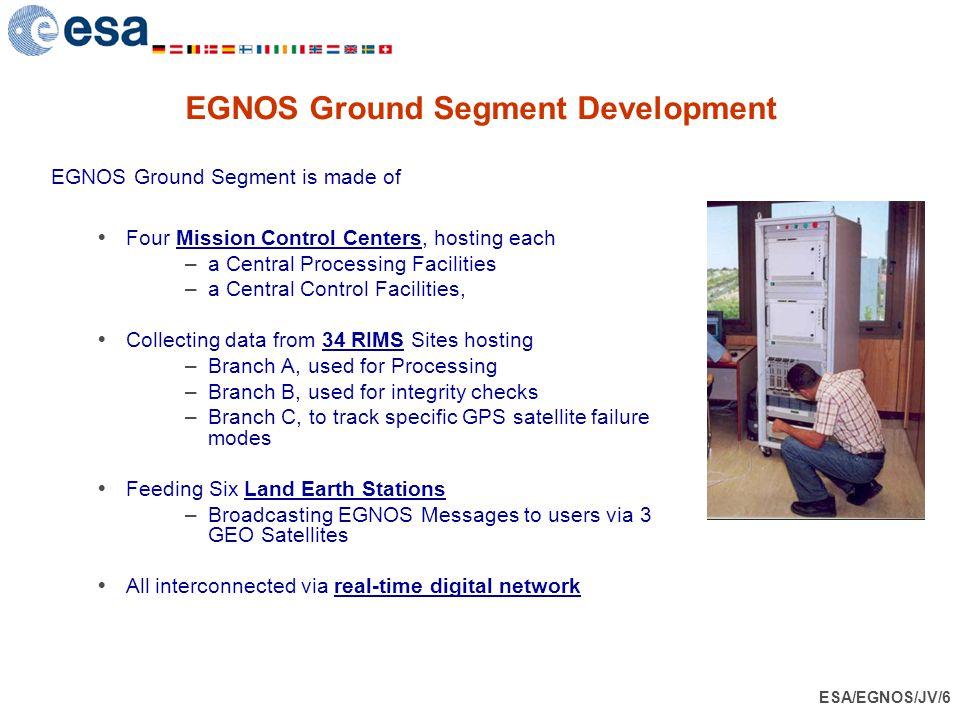 EGNOS Ground Segment Development