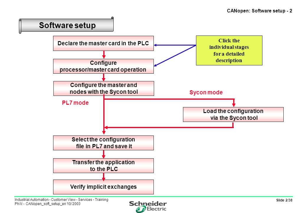CANopen: Software setup - 2