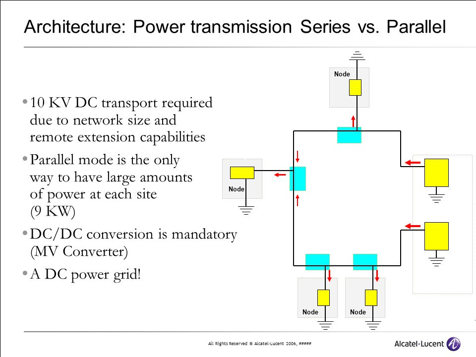 Architecture: Power transmission Series vs. Parallel