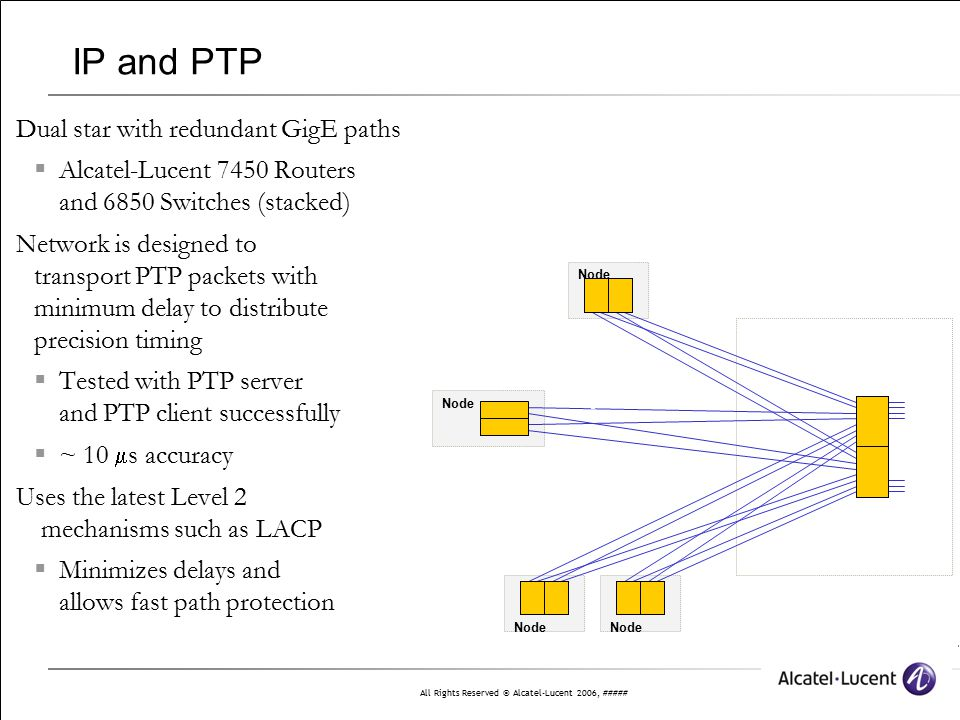 IP and PTP Dual star with redundant GigE paths