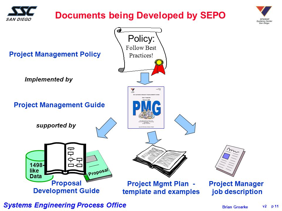 Documents being Developed by SEPO