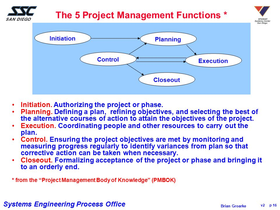 The 5 Project Management Functions *