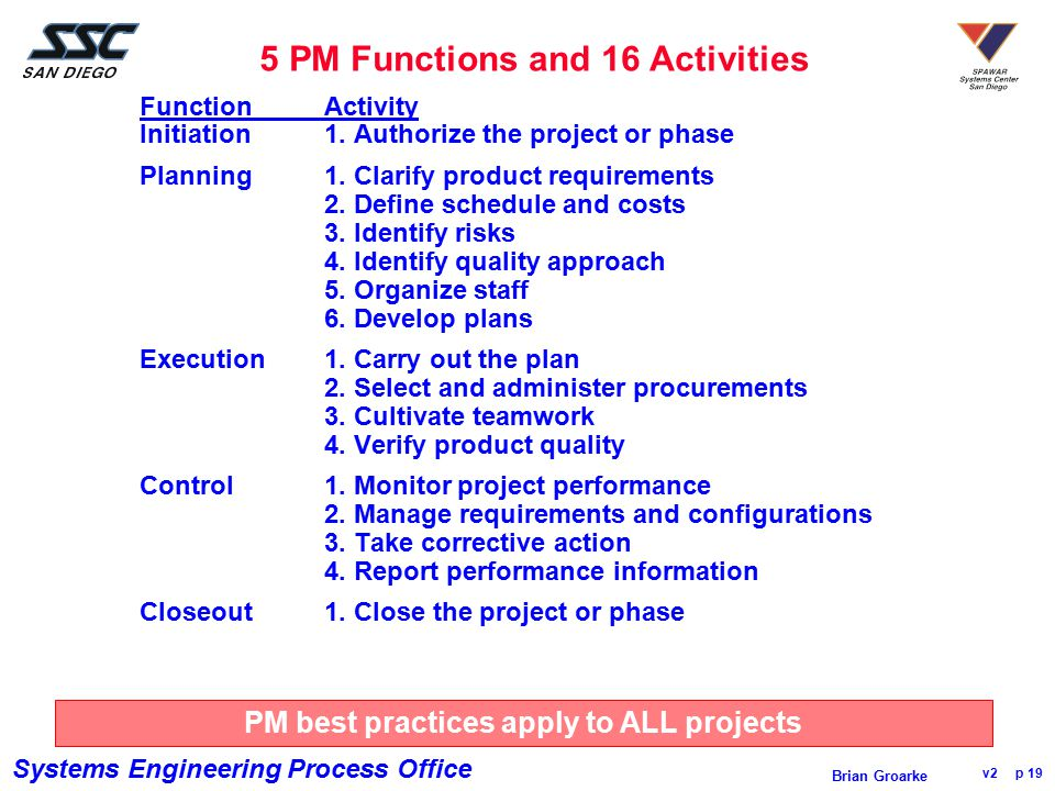 5 PM Functions and 16 Activities