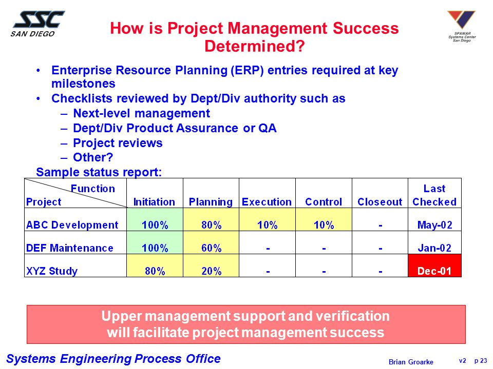 How is Project Management Success Determined