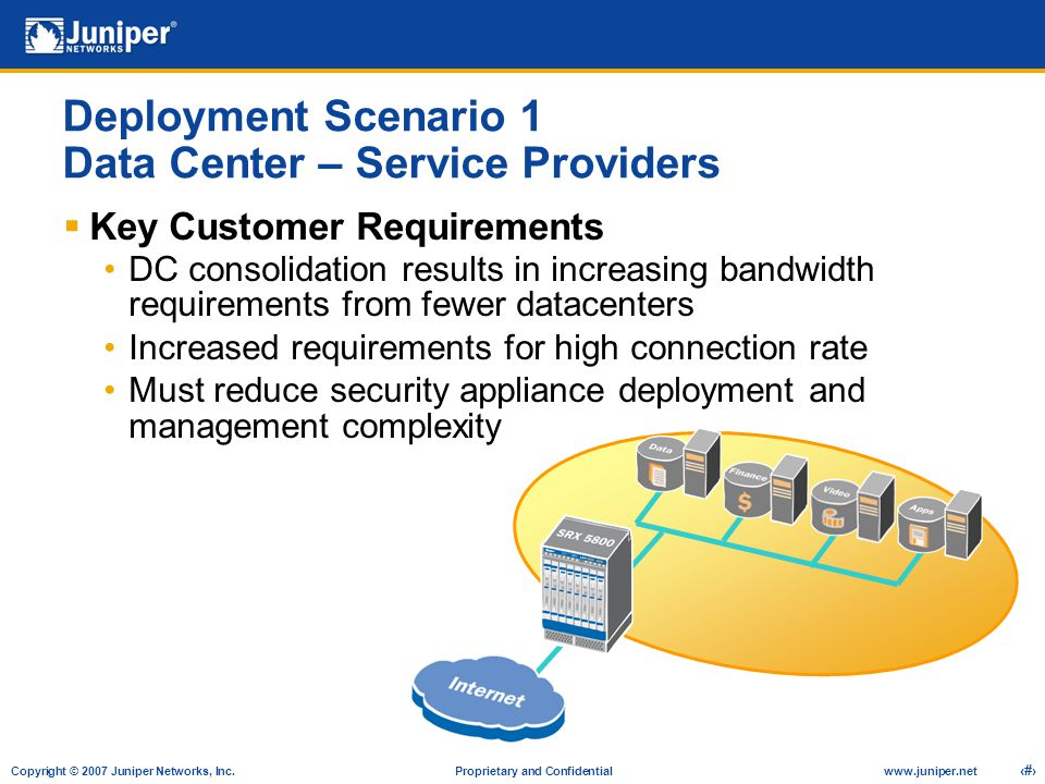 Deployment Scenario 1 Data Center – Service Providers
