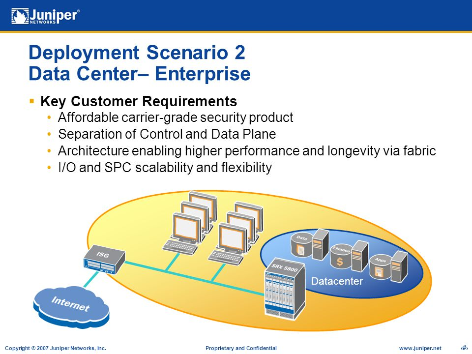 Deployment Scenario 2 Data Center– Enterprise