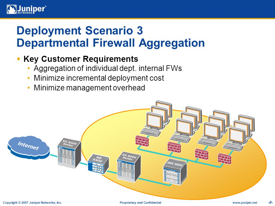 Deployment Scenario 3 Departmental Firewall Aggregation