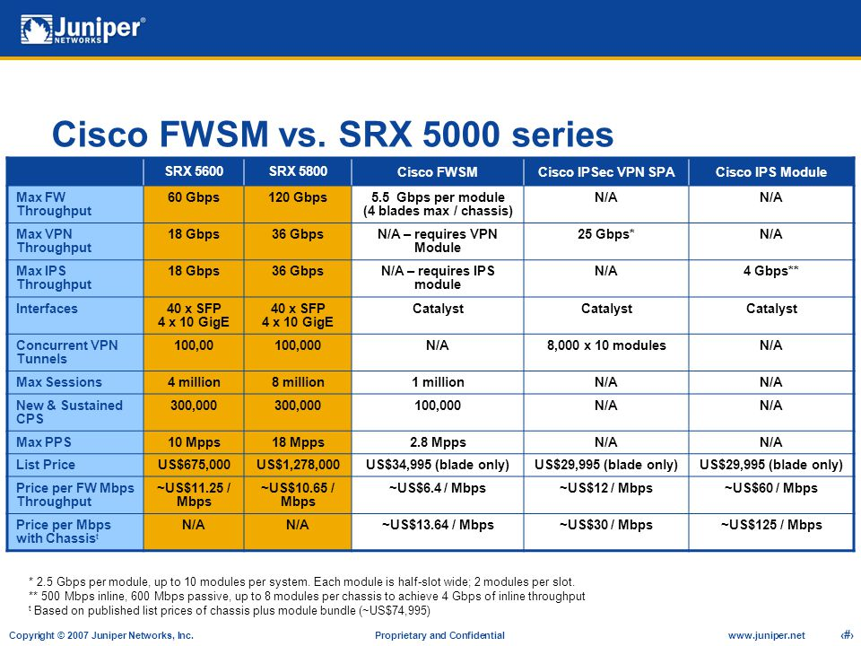 Cisco FWSM vs. SRX 5000 series