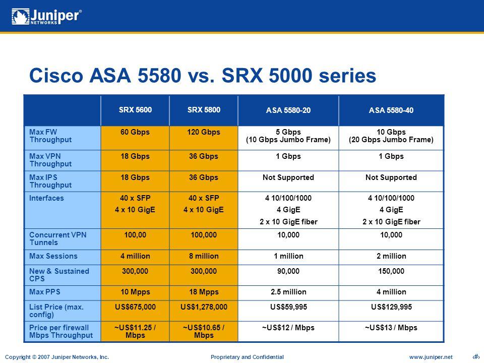 5 Gbps (10 Gbps Jumbo Frame) 10 Gbps (20 Gbps Jumbo Frame)