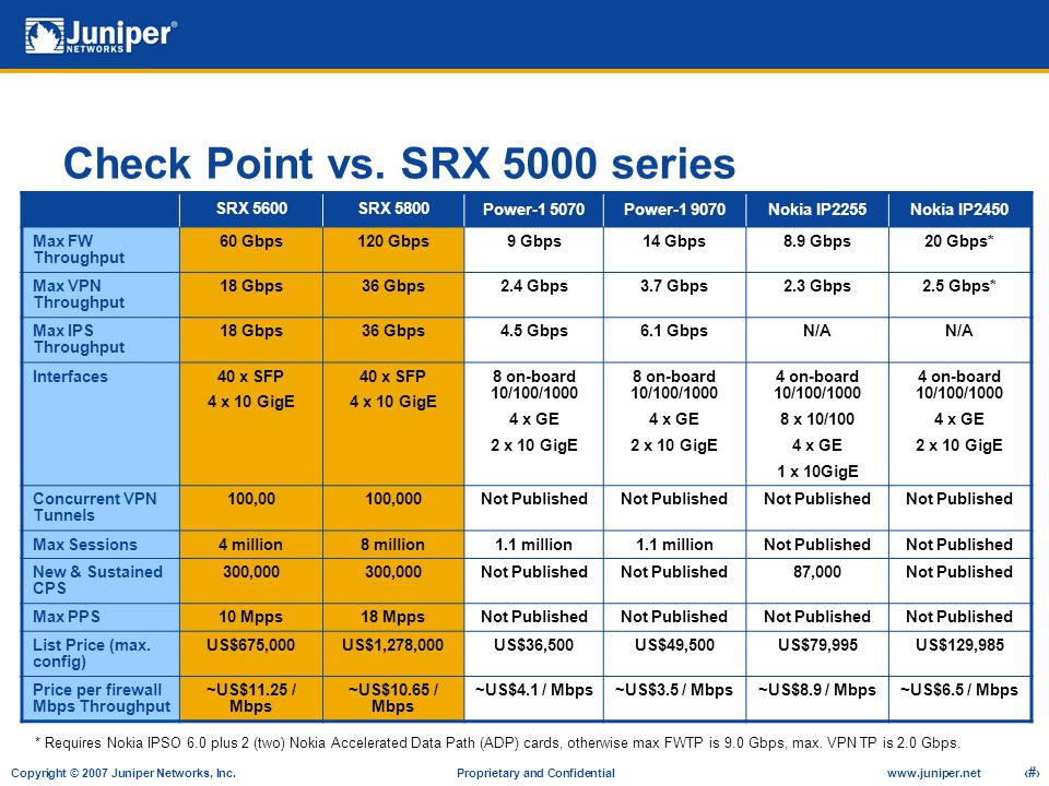 Check Point vs. SRX 5000 series