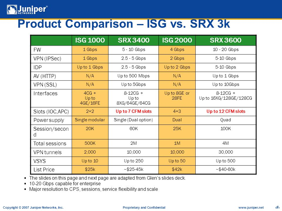 Product Comparison – ISG vs. SRX 3k