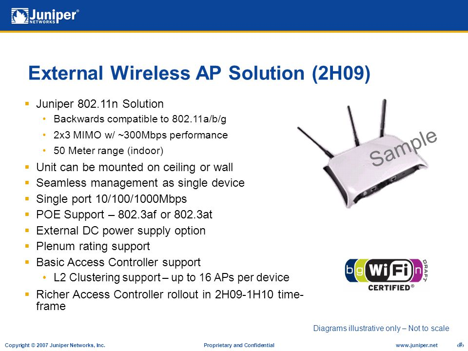 External Wireless AP Solution (2H09)