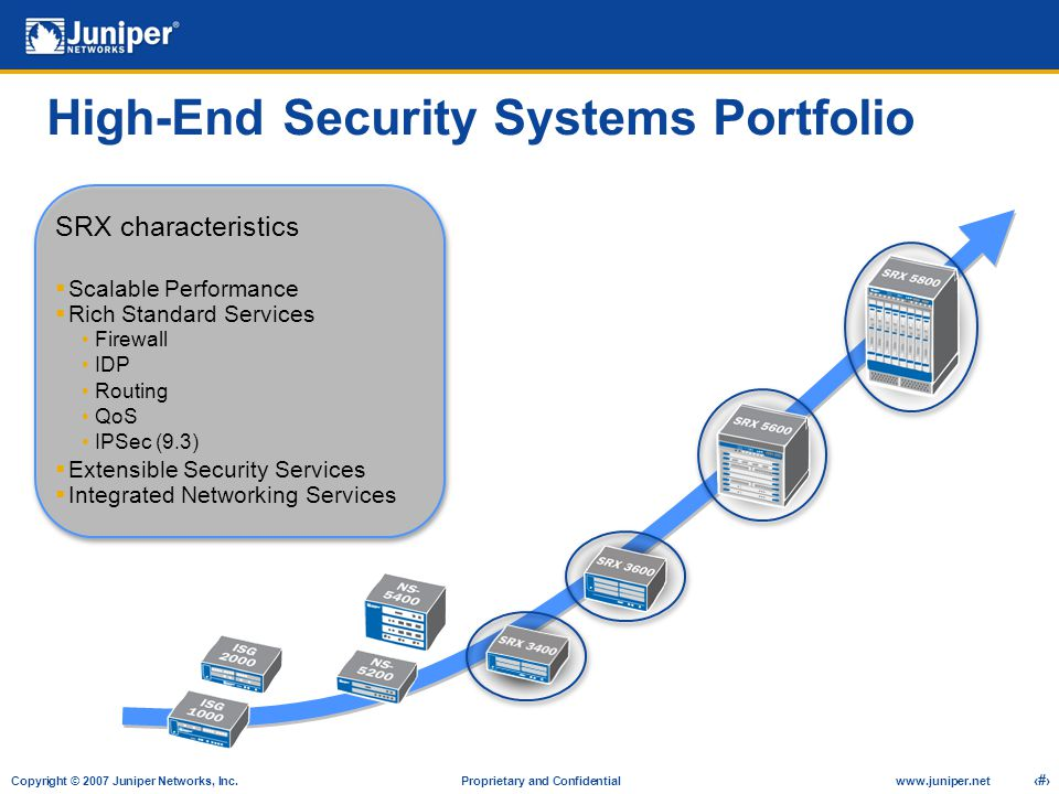 High-End Security Systems Portfolio