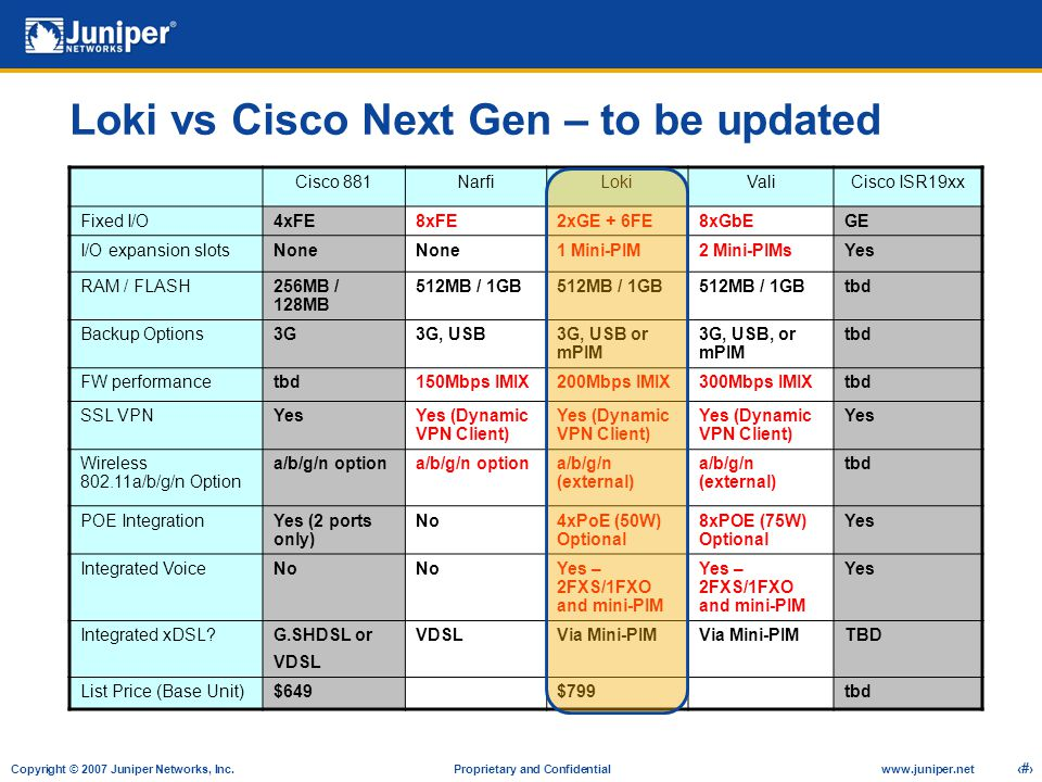 Loki vs Cisco Next Gen – to be updated