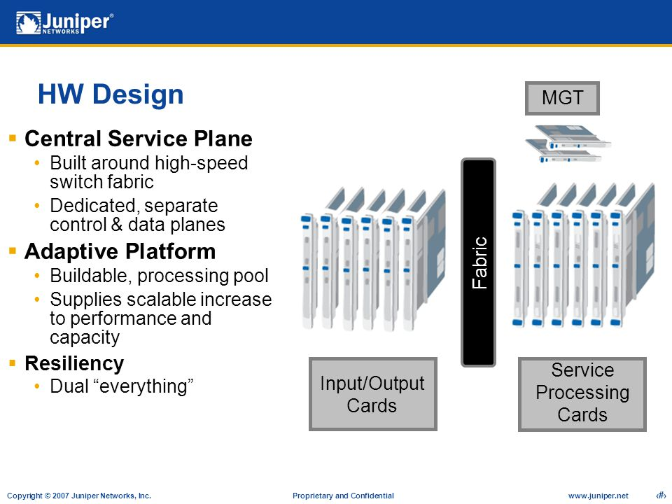 Service Processing Cards