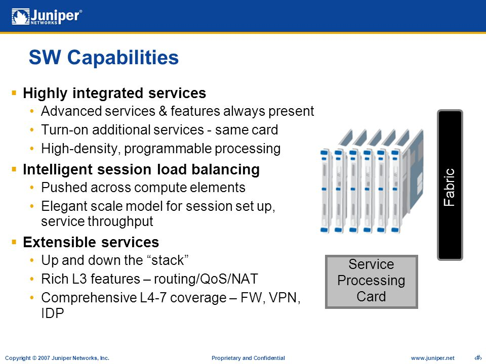 Service Processing Card