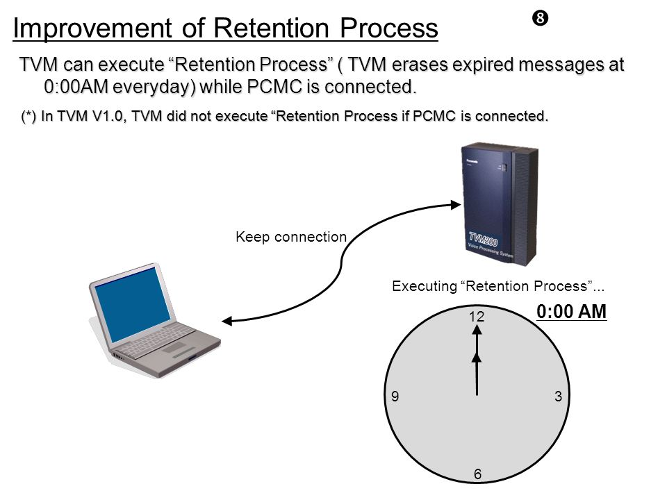 Improvement of Retention Process