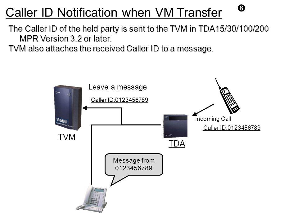 Caller ID Notification when VM Transfer
