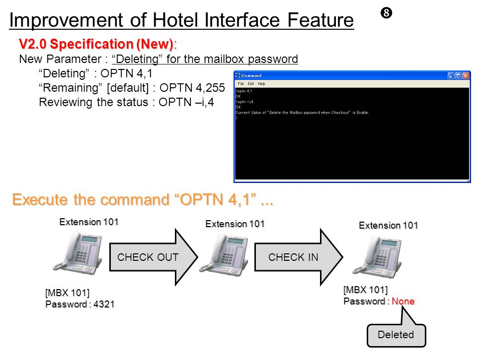 Improvement of Hotel Interface Feature