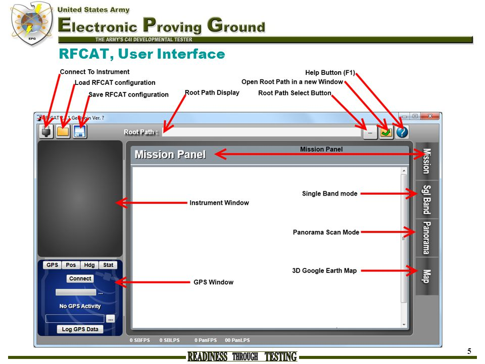 RFCAT, User Interface 5