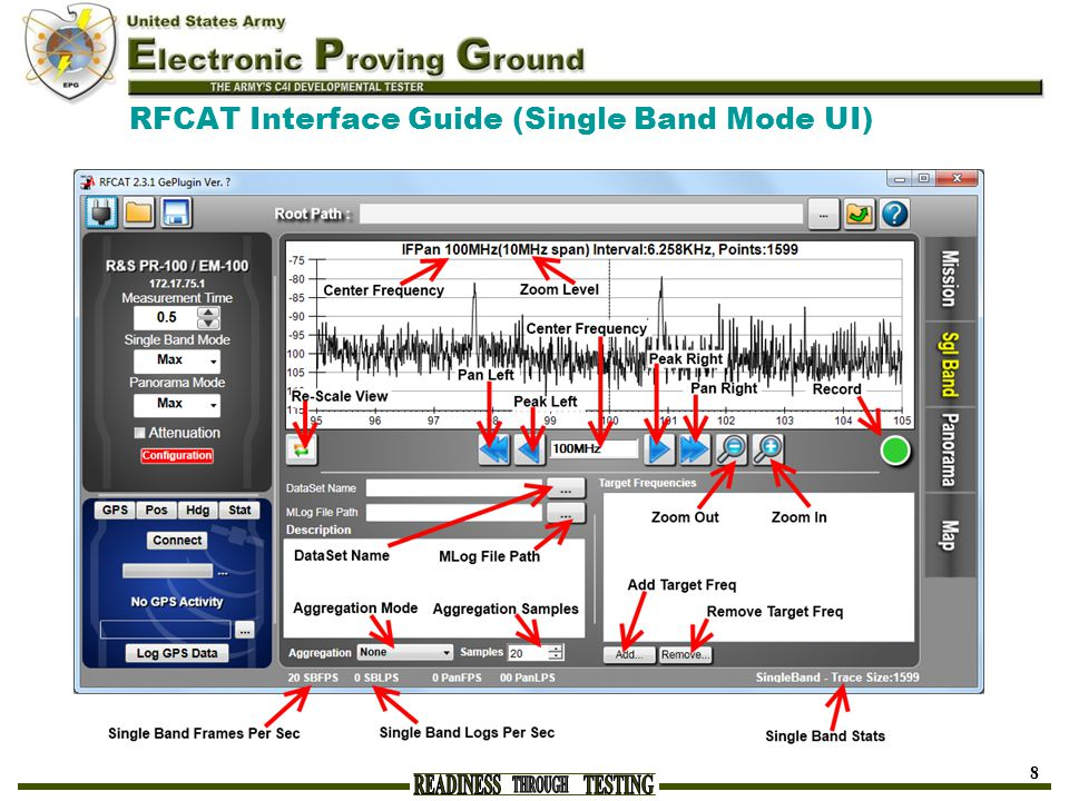 RFCAT Interface Guide (Single Band Mode UI)