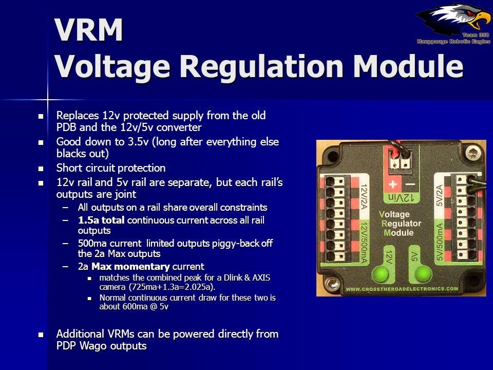 VRM Voltage Regulation Module