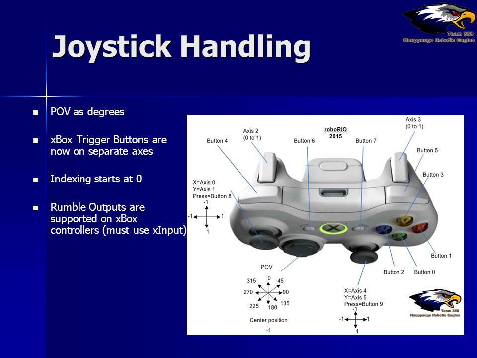 Joystick Handling POV as degrees